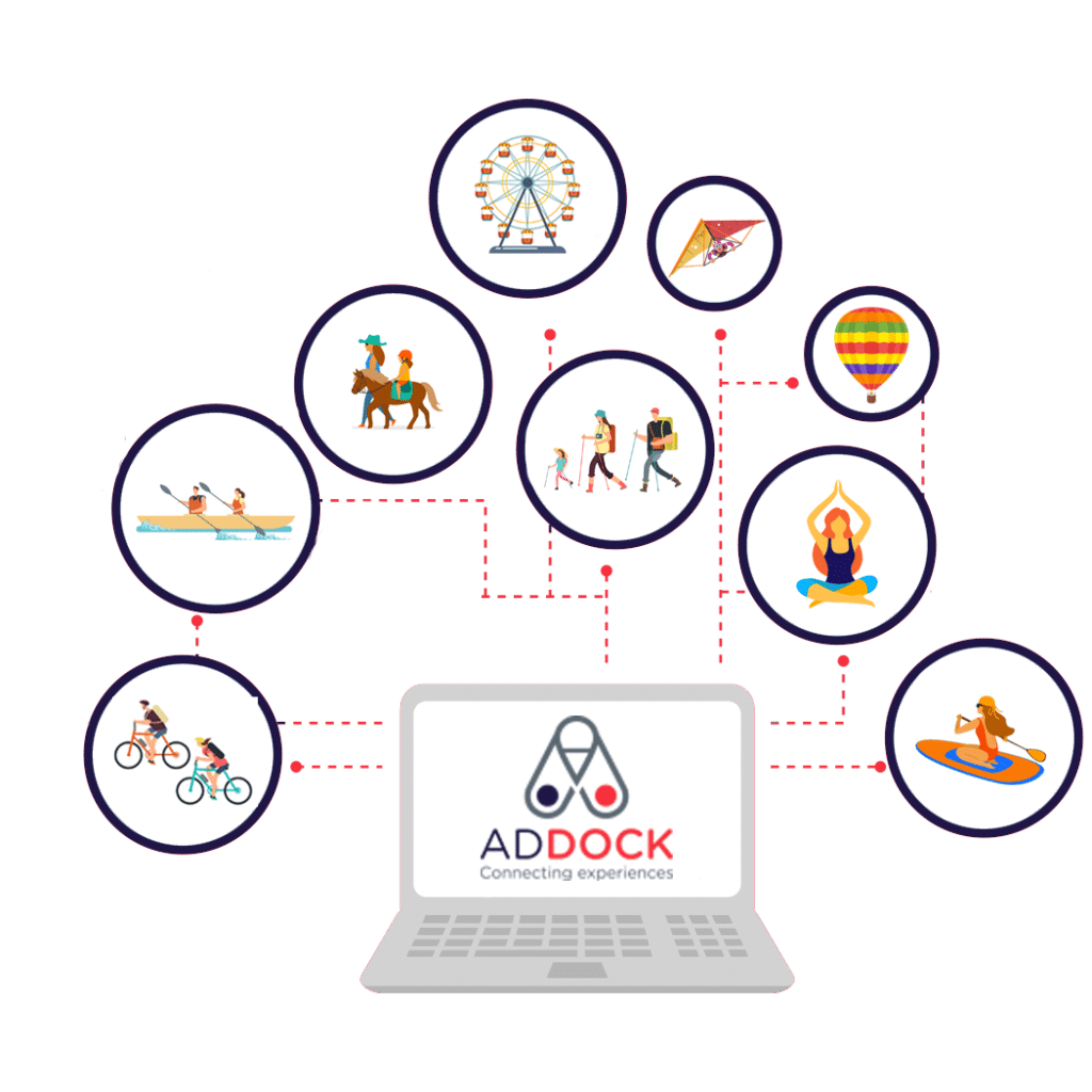Local Experiences Addock